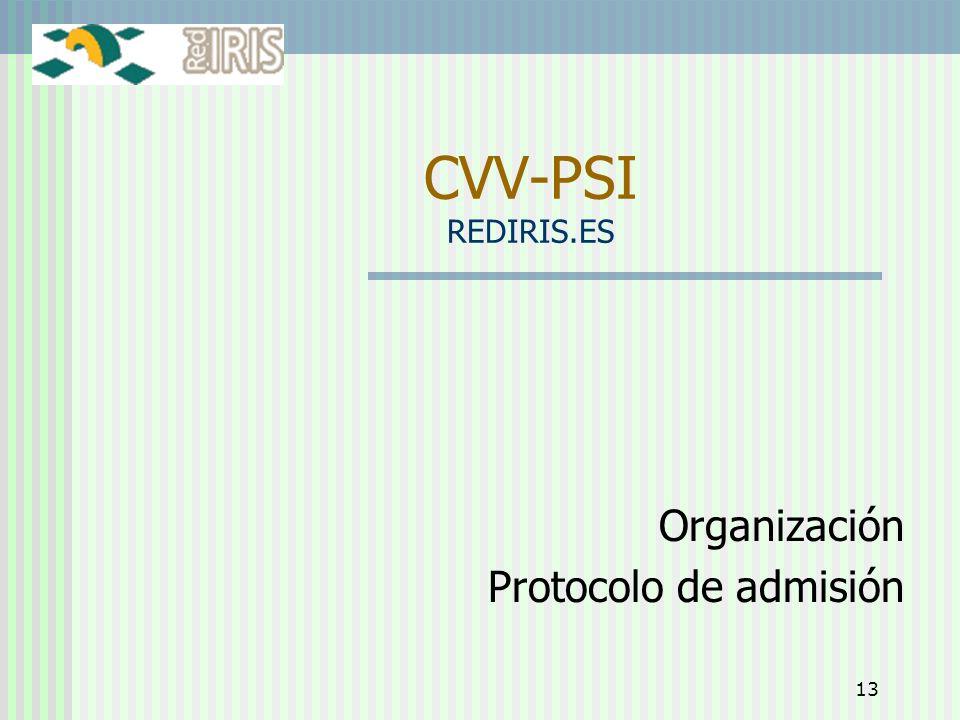 Organización Protocolo de admisión