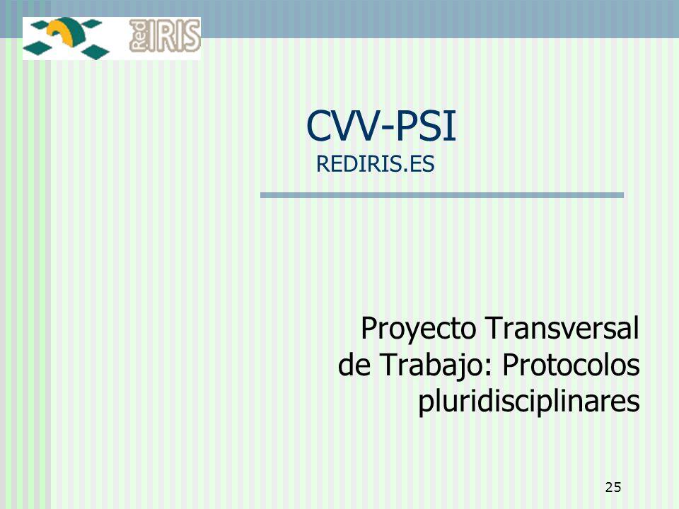 Proyecto Transversal de Trabajo: Protocolos pluridisciplinares