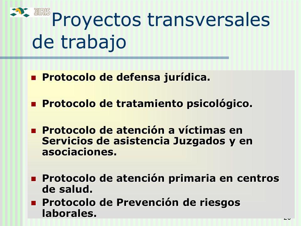 Proyectos transversales de trabajo