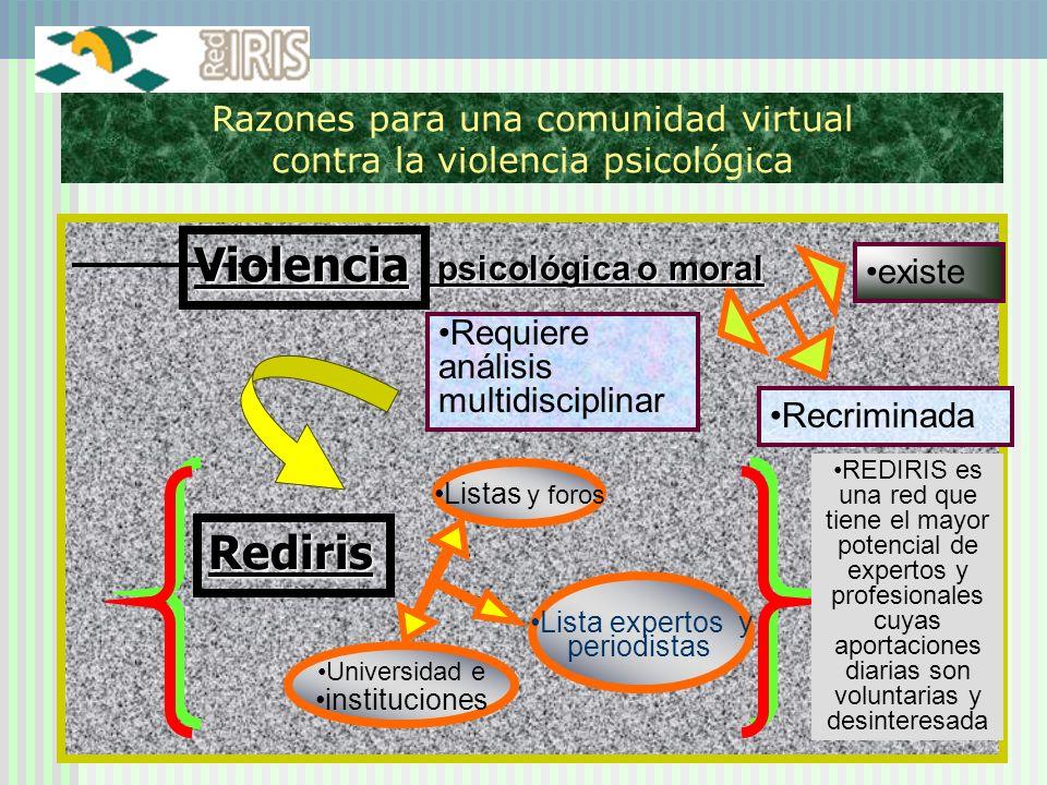 Razones para una comunidad virtual contra la violencia psicológica