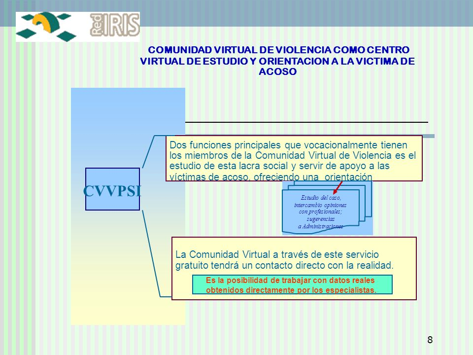 CVVPSI COMUNIDAD VIRTUAL DE VIOLENCIA COMO CENTRO