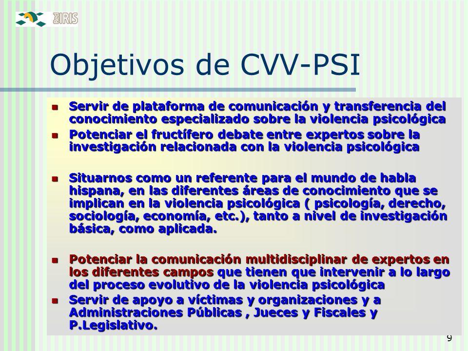 Objetivos de CVV-PSI Servir de plataforma de comunicación y transferencia del conocimiento especializado sobre la violencia psicológica.