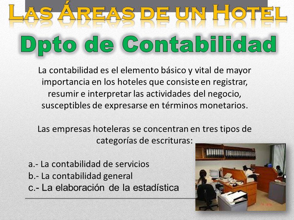Las Áreas de un Hotel Dpto de Contabilidad