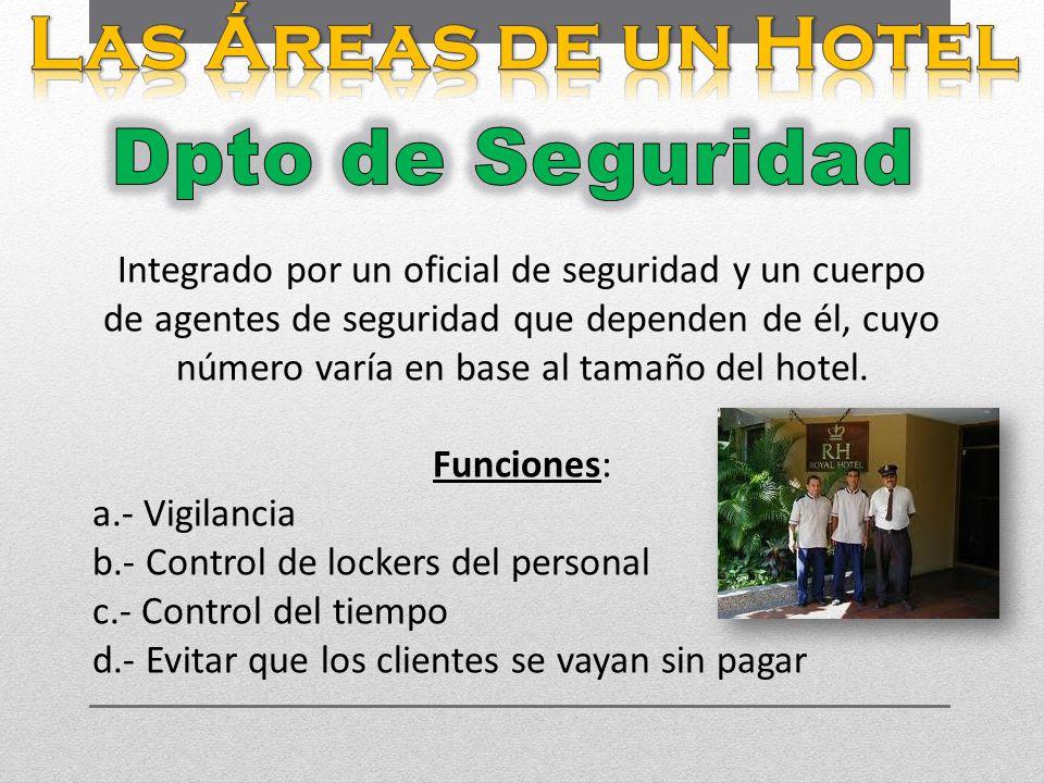 Las Áreas de un Hotel Dpto de Seguridad