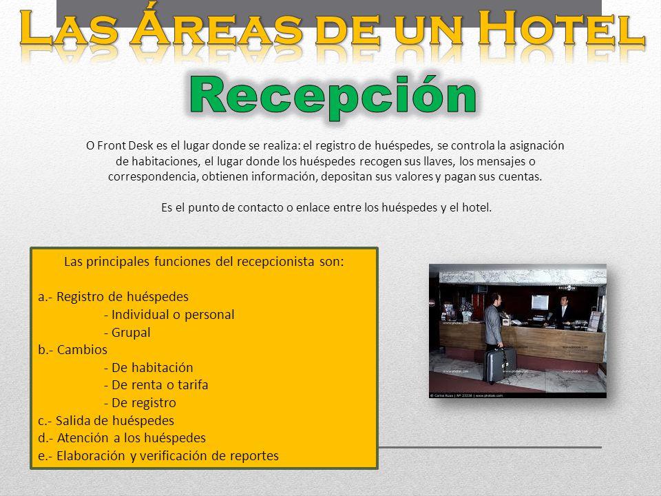 Las Áreas de un Hotel Recepción