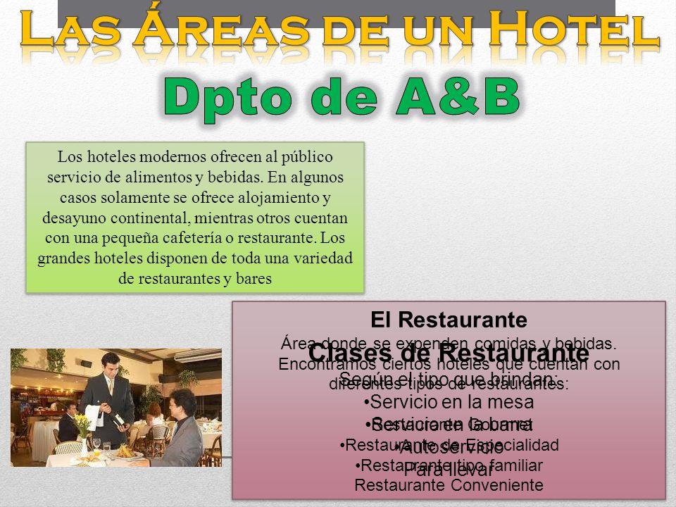 Las Áreas de un Hotel Dpto de A&B Clases de Restaurante El Restaurante