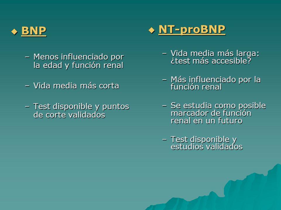 BNP NT-proBNP Vida media más larga: ¿test más accesible
