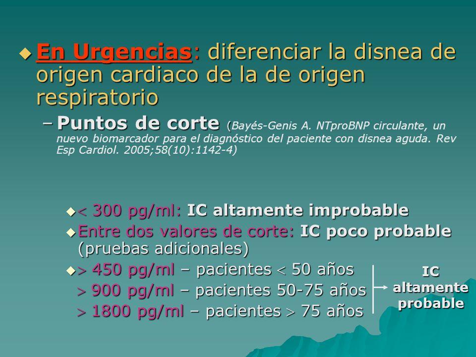 En Urgencias: diferenciar la disnea de origen cardiaco de la de origen respiratorio