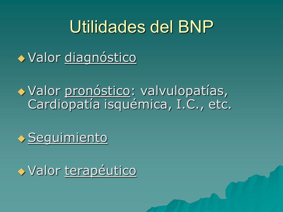 Utilidades del BNP Valor diagnóstico