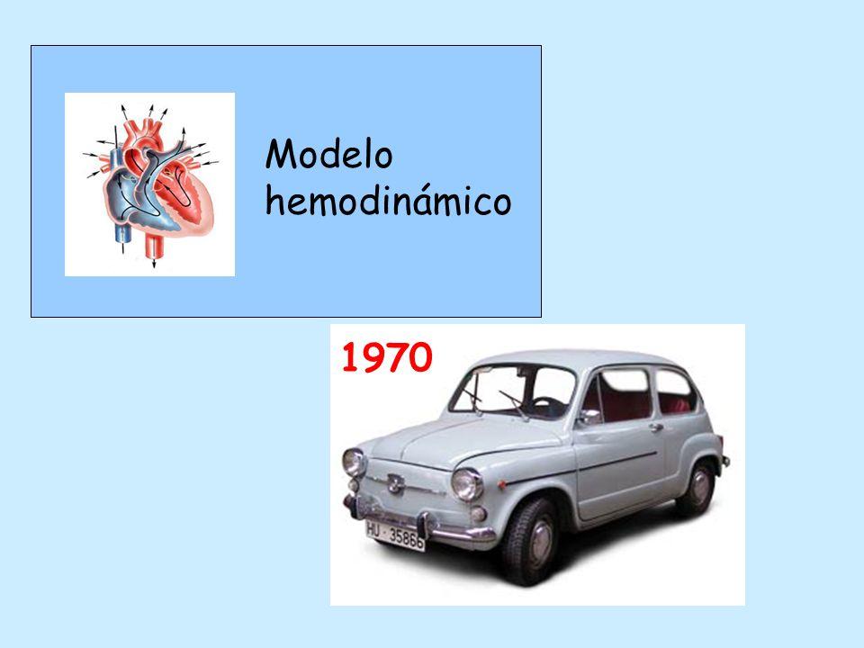 Modelo hemodinámico 1970