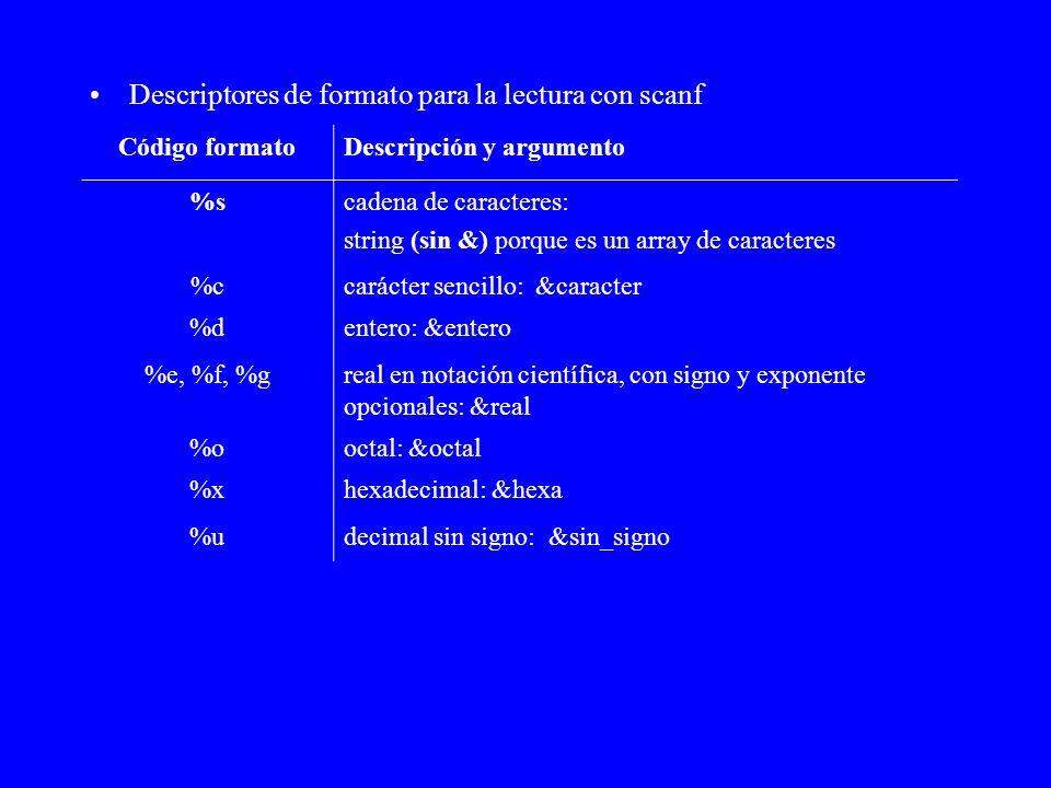 Descriptores de formato para la lectura con scanf