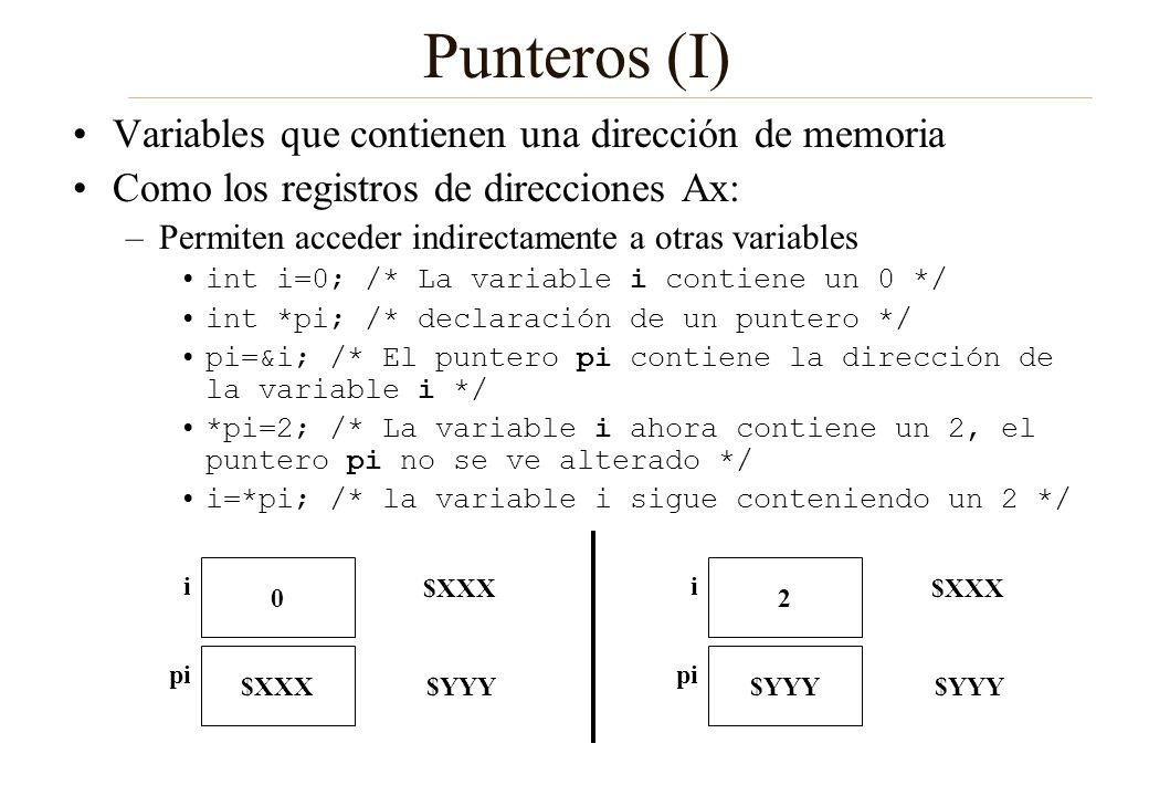 Punteros (I) Variables que contienen una dirección de memoria
