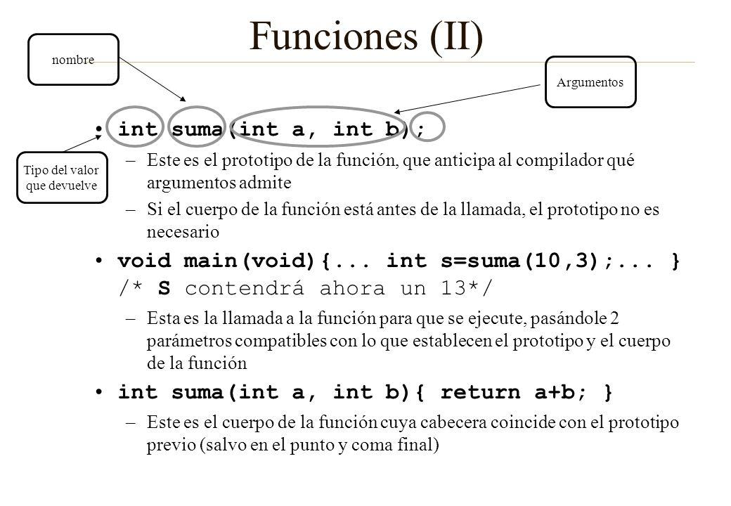 Funciones (II) int suma(int a, int b);