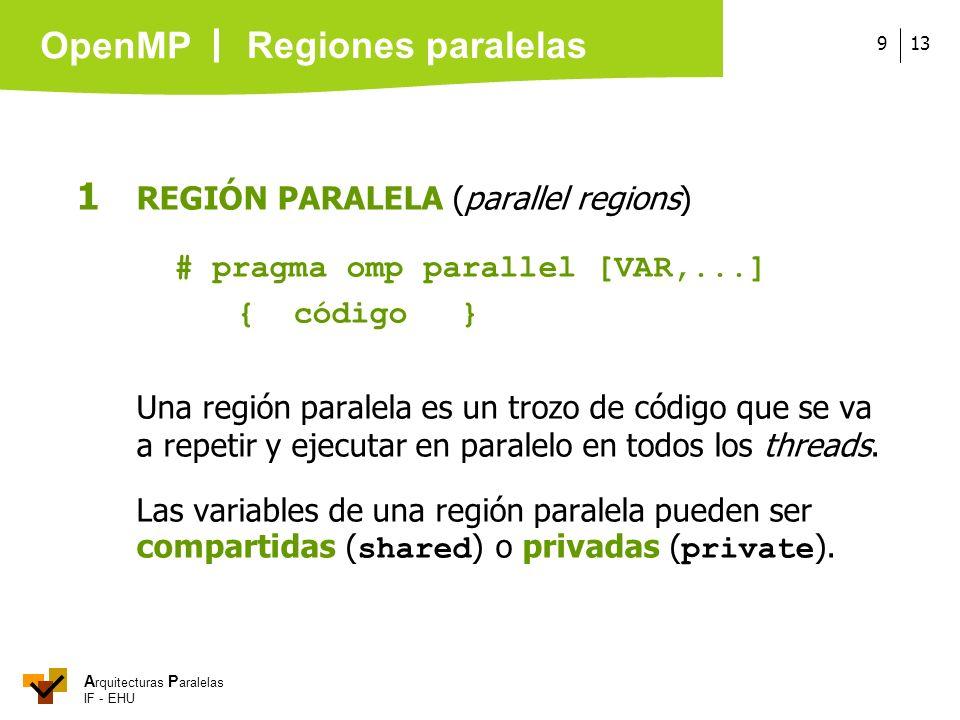 1 REGIÓN PARALELA (parallel regions)