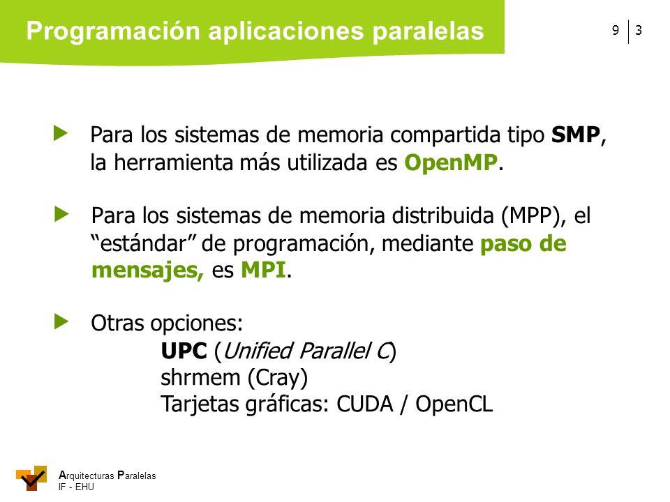 Programación aplicaciones paralelas