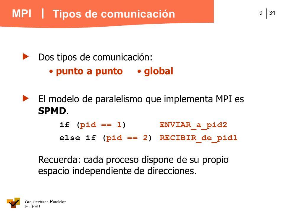  Dos tipos de comunicación: