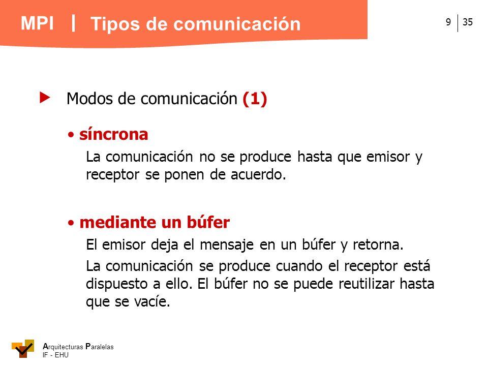  Modos de comunicación (1)