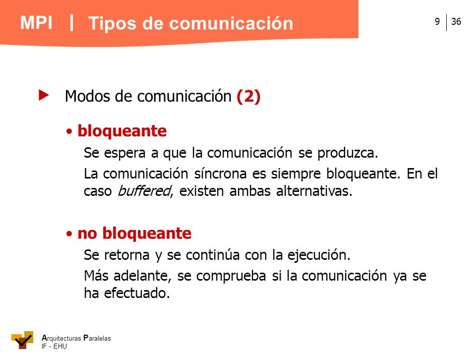  Modos de comunicación (2)