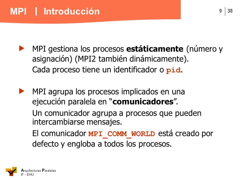 Introducción  MPI gestiona los procesos estáticamente (número y asignación) (MPI2 también dinámicamente).