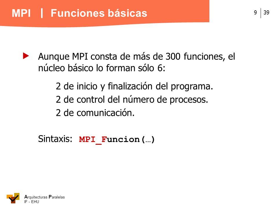 Funciones básicas  Aunque MPI consta de más de 300 funciones, el núcleo básico lo forman sólo 6: 2 de inicio y finalización del programa.