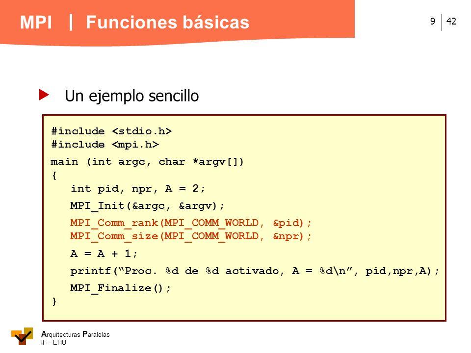 Funciones básicas  Un ejemplo sencillo #include <stdio.h>