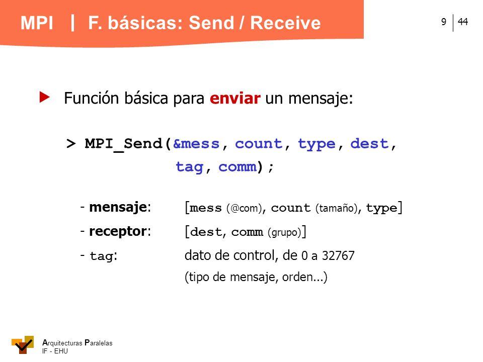 F. básicas: Send / Receive
