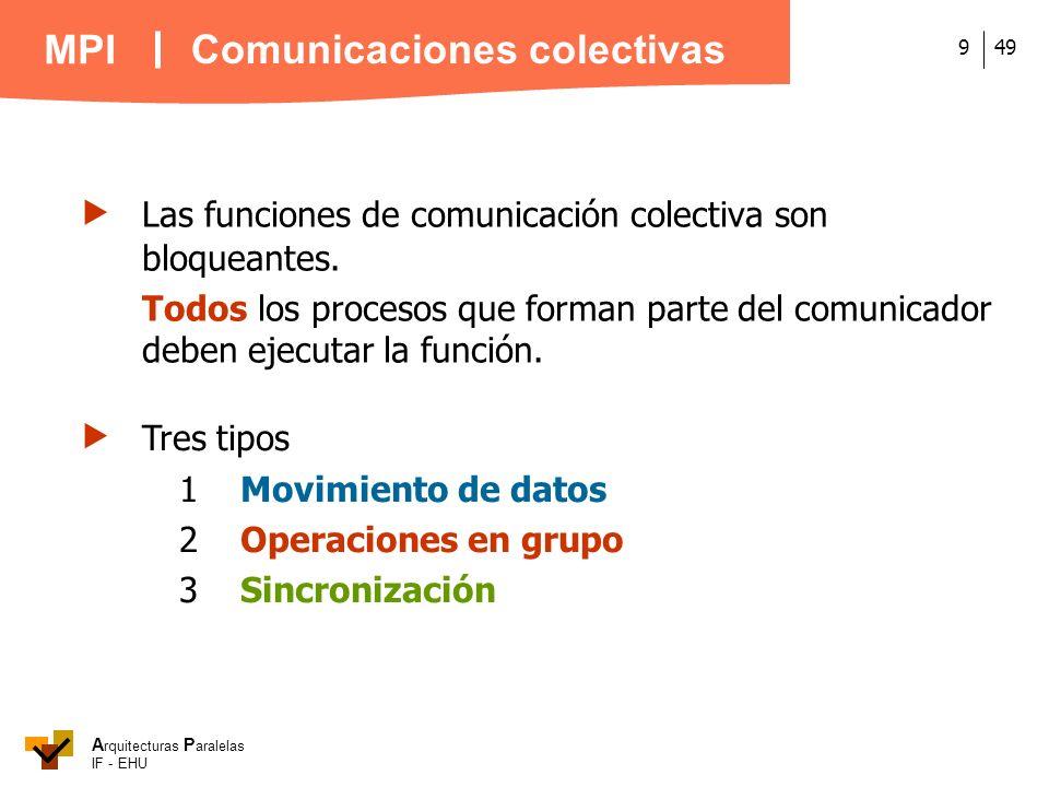 Comunicaciones colectivas