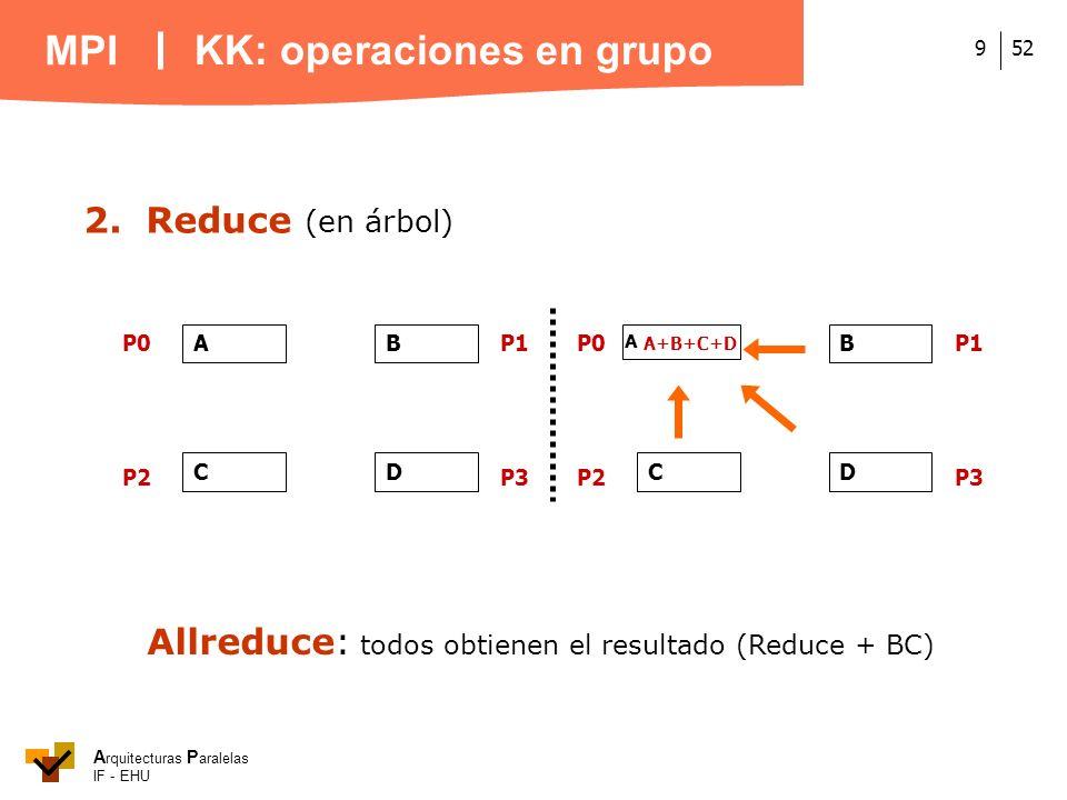 KK: operaciones en grupo
