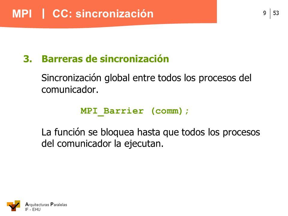 CC: sincronización 3. Barreras de sincronización