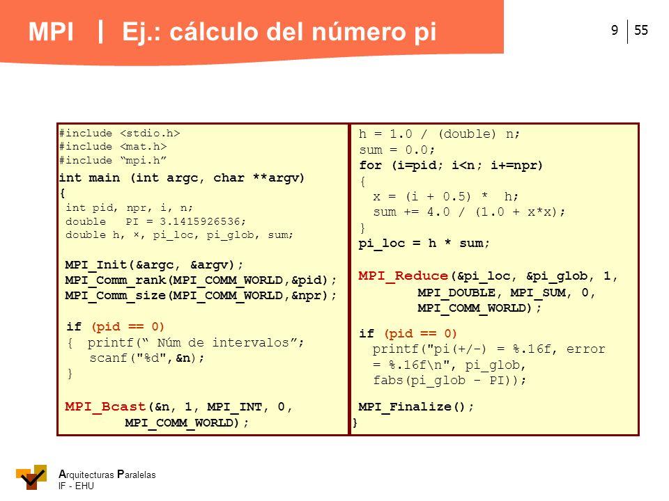 Ej.: cálculo del número pi