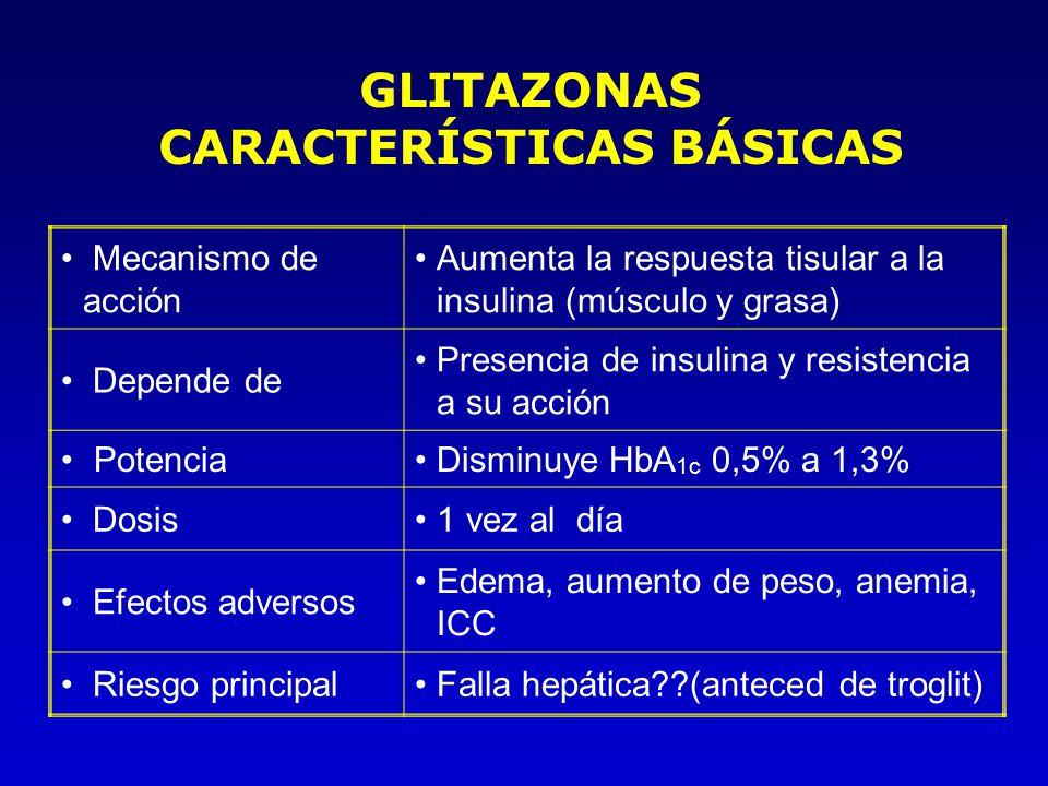 Agentes orales para tratamiento de la diabetes - ppt descargar