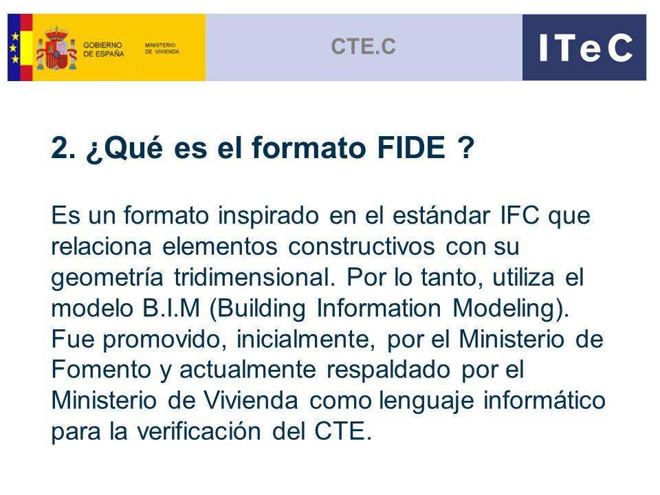 CTE.C 2. ¿Qué es el formato FIDE