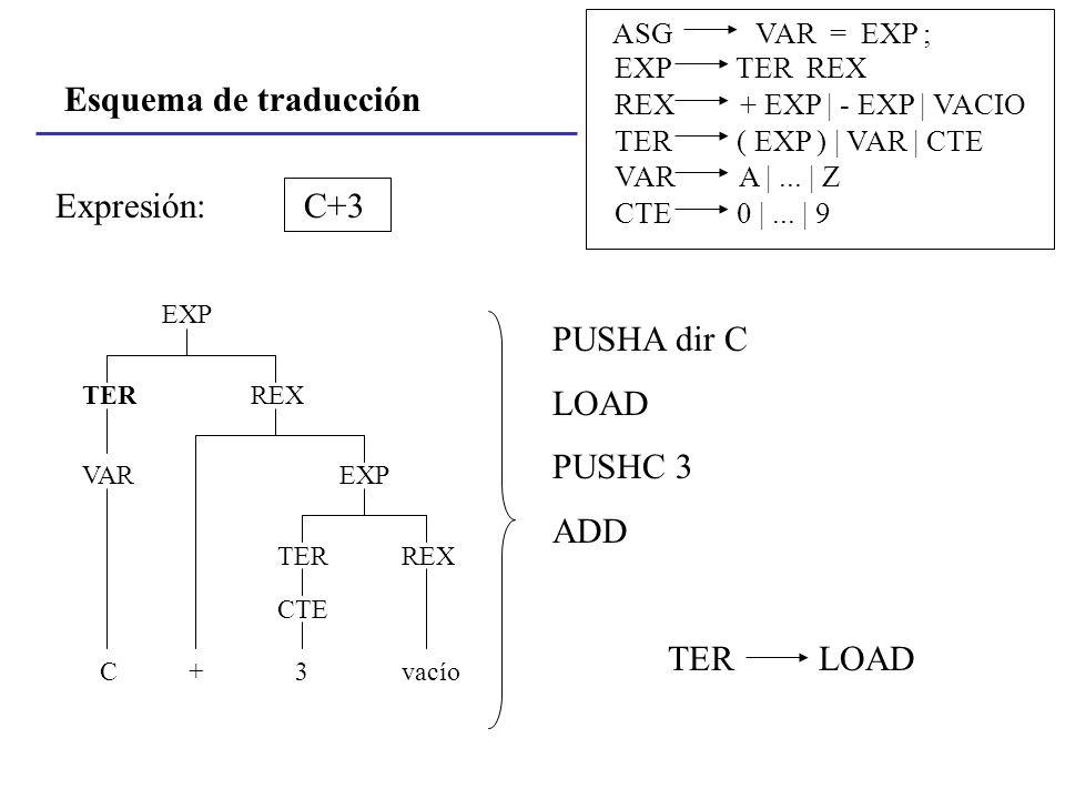 Esquema de traducción Expresión: C+3 PUSHA dir C LOAD PUSHC 3 ADD TER