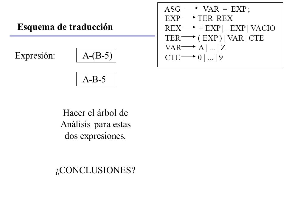 Hacer el árbol de Análisis para estas dos expresiones.