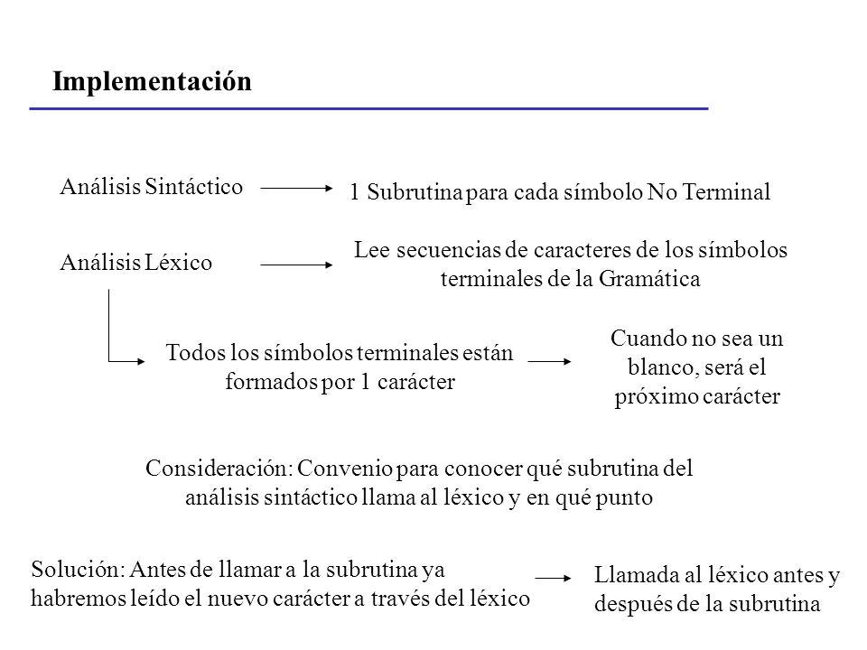Implementación Análisis Sintáctico