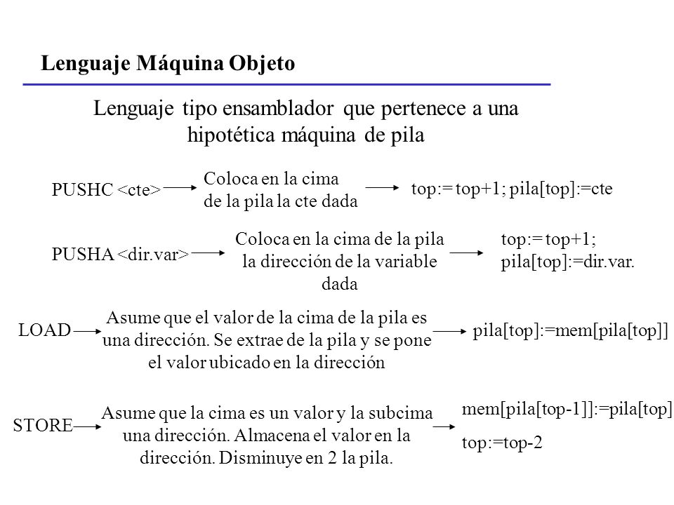 Coloca en la cima de la pila la dirección de la variable dada