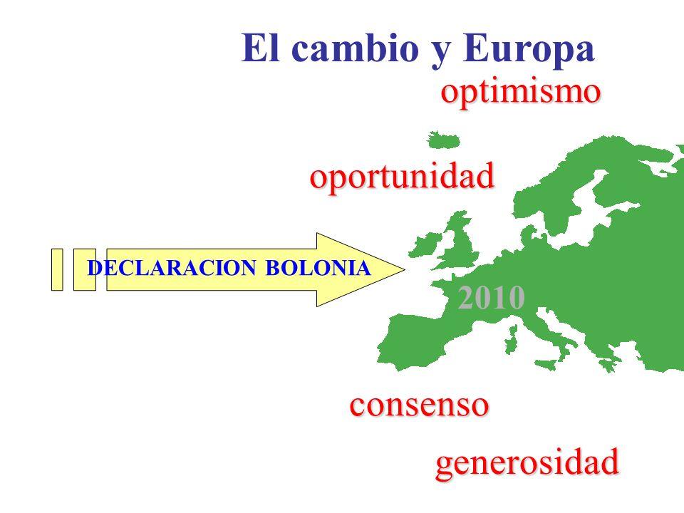 El cambio y Europa optimismo oportunidad consenso generosidad 2010