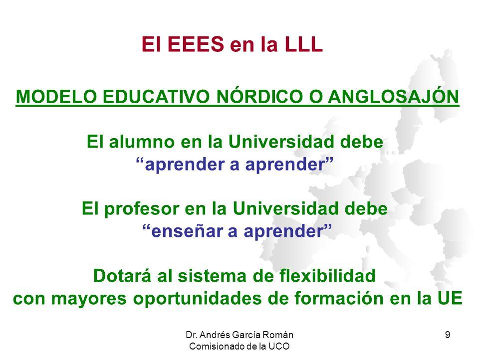 El EEES en la LLL MODELO EDUCATIVO NÓRDICO O ANGLOSAJÓN