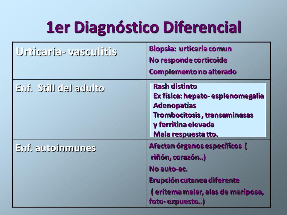 1er Diagnóstico Diferencial