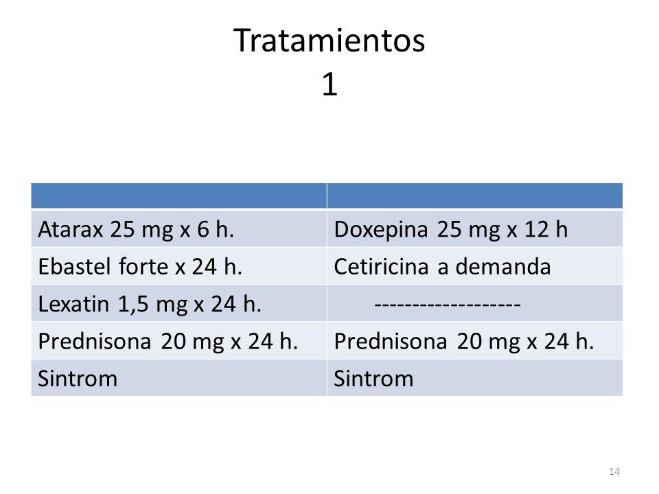 Tratamientos 1 Atarax 25 mg x 6 h. Doxepina 25 mg x 12 h