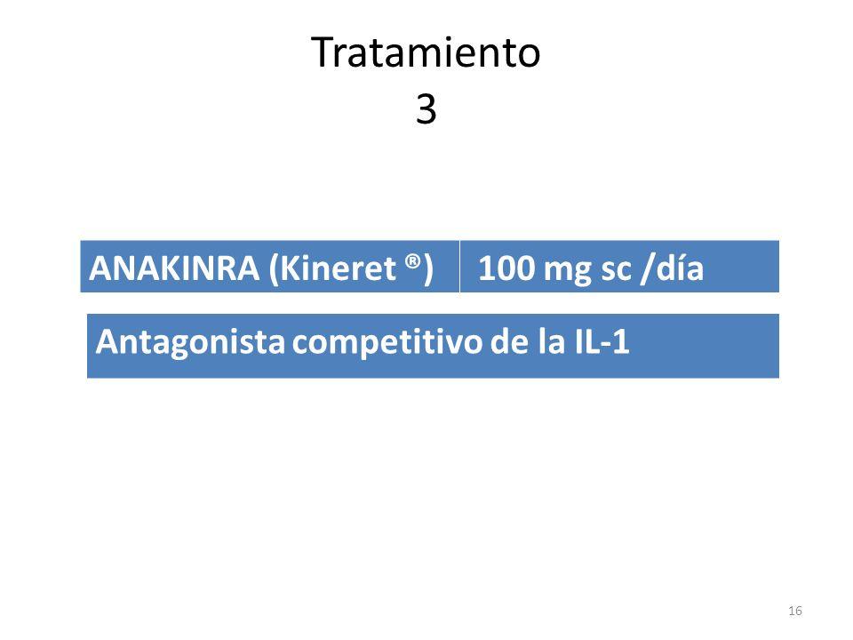 Tratamiento 3 ANAKINRA (Kineret ®) 100 mg sc /día