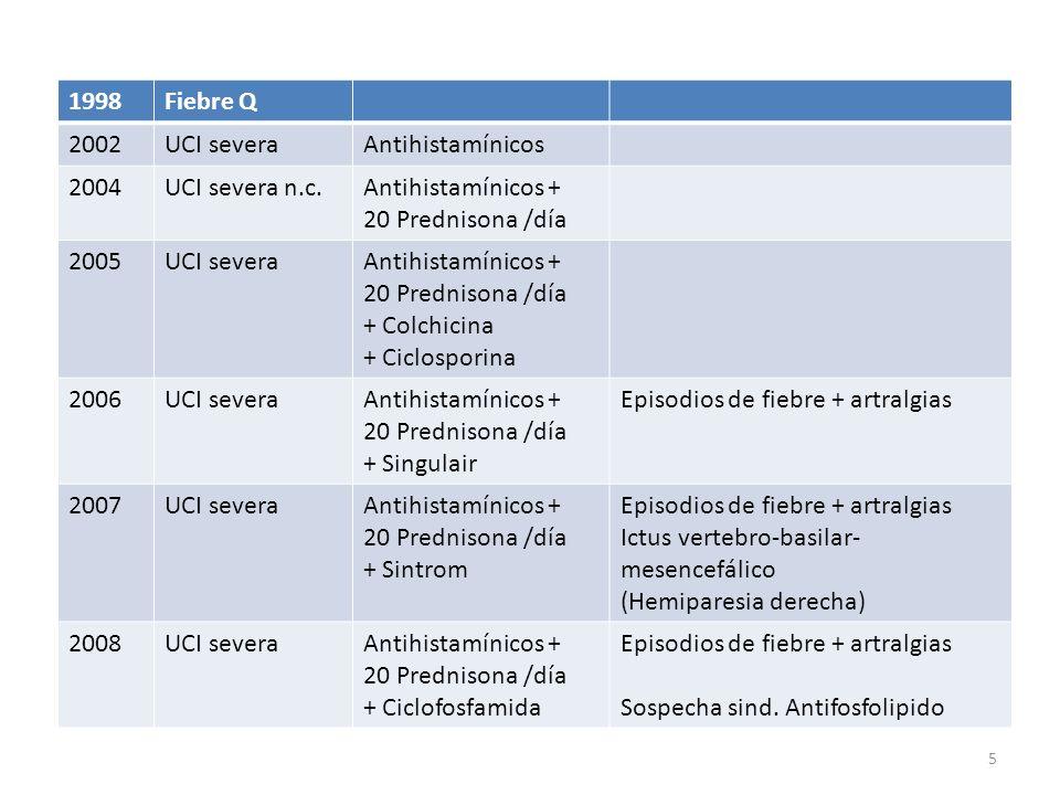 Episodios de fiebre + artralgias