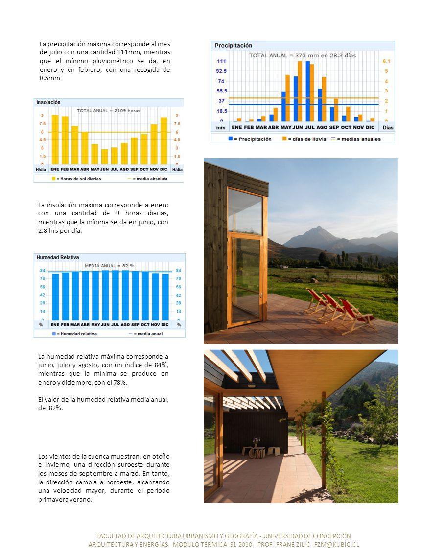 Humedad ideal en casa qu tipo de humedad est afectando a - Humedad relativa en casa ...