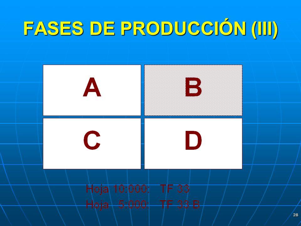 FASES DE PRODUCCIÓN (III)