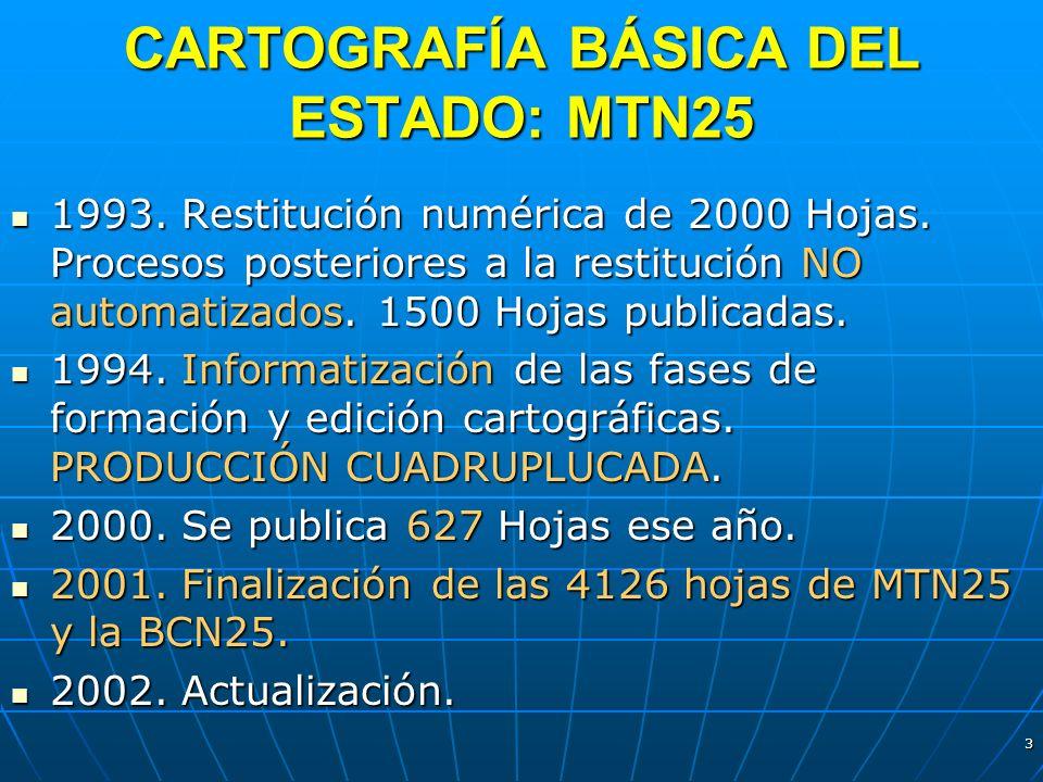CARTOGRAFÍA BÁSICA DEL ESTADO: MTN25