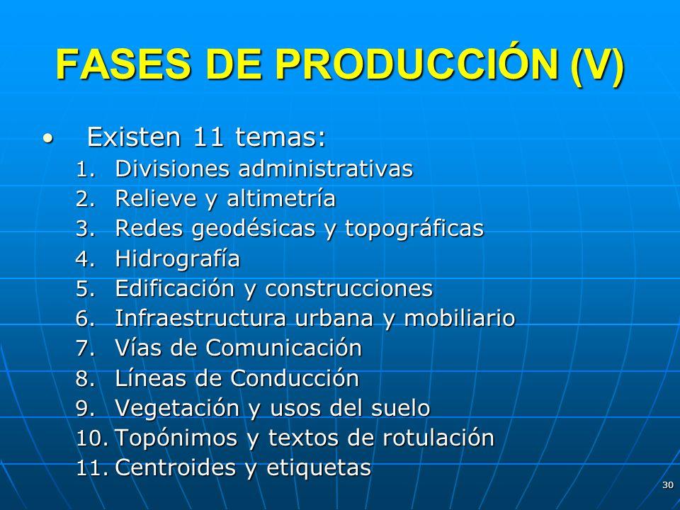 FASES DE PRODUCCIÓN (V)