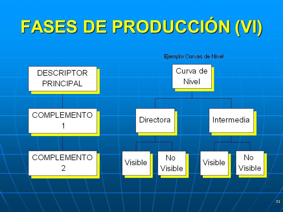 FASES DE PRODUCCIÓN (VI)