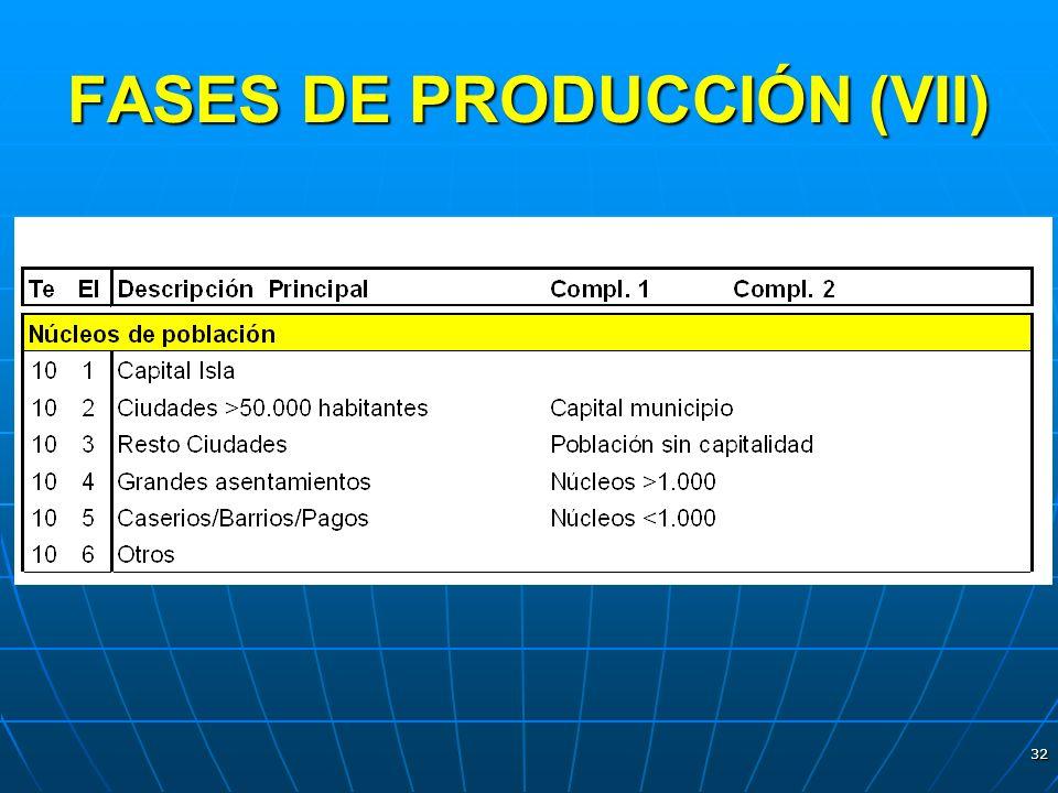 FASES DE PRODUCCIÓN (VII)