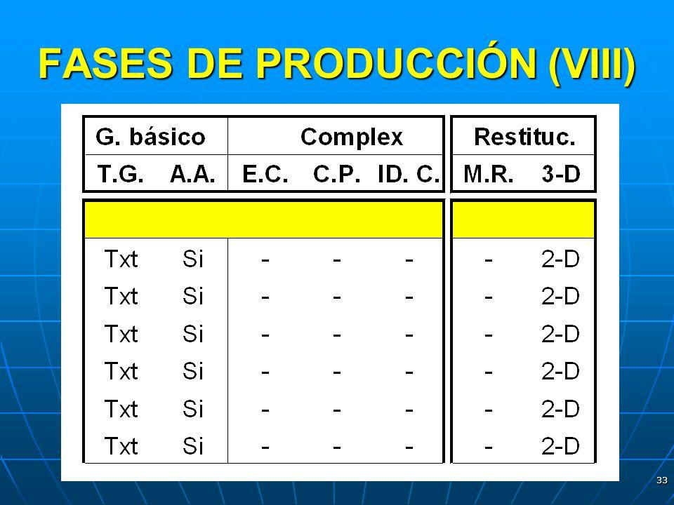 FASES DE PRODUCCIÓN (VIII)