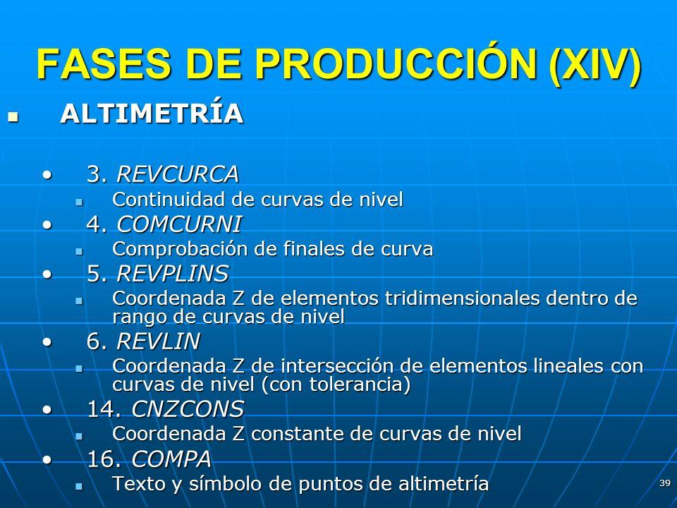 FASES DE PRODUCCIÓN (XIV)